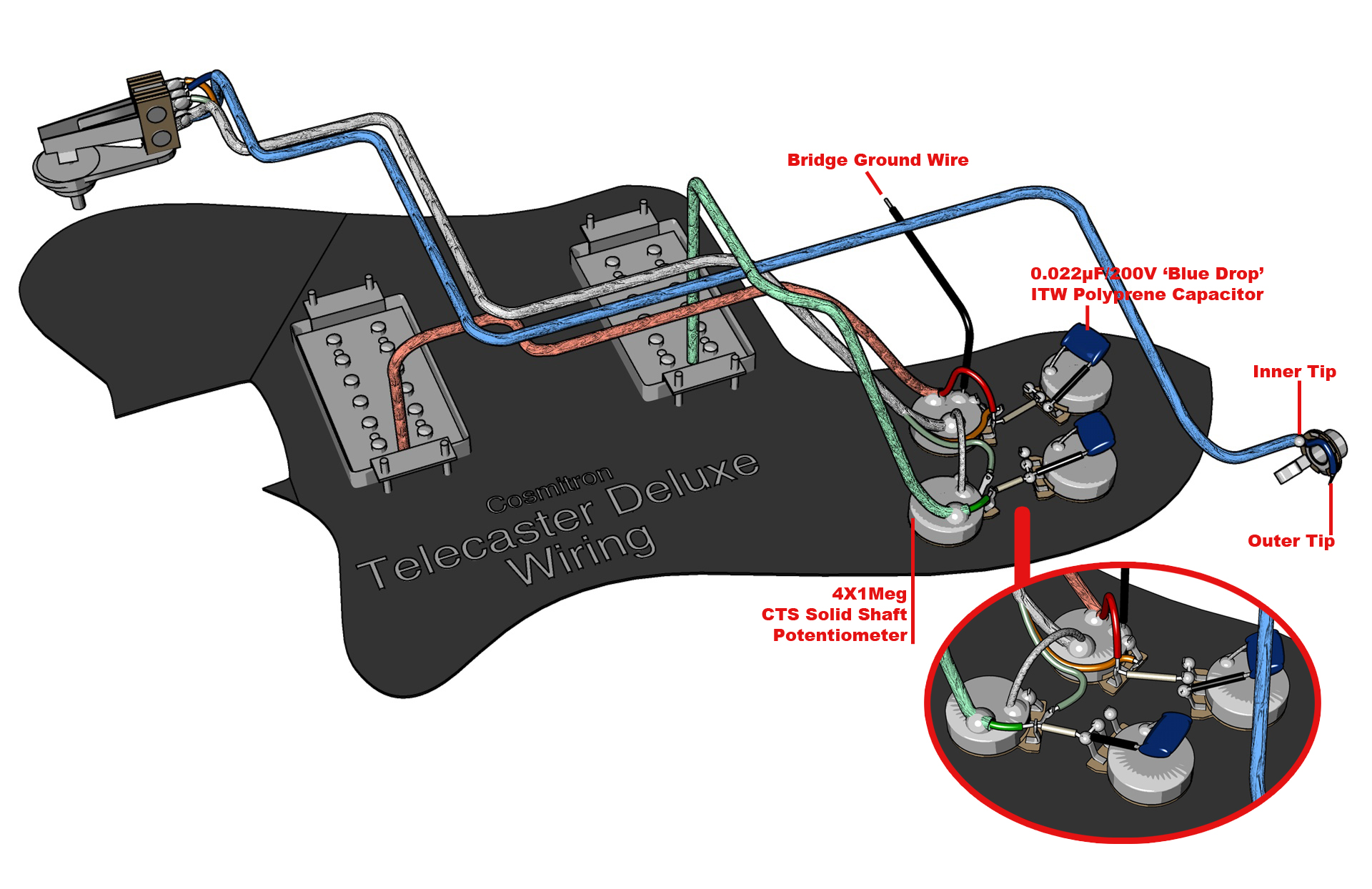 fender tele deluxe wiring diagram wiring diagram and schematic fender stratocaster wiring diagram